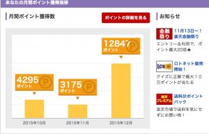 毎月4000円相当はたまっていたんだけど、12月は気づけば一万円以上に!