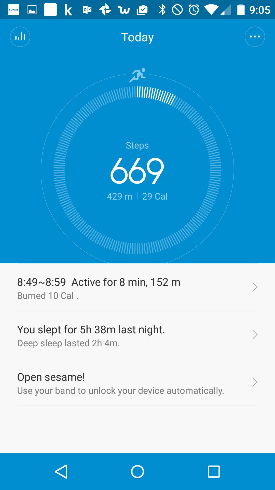 標準での歩数計。 今日一日で何歩歩き、どこまでカロリーを消費したか教えてくれる。 ちなみにrakeemが好きなのが中段にある「you slept for x hours last night」というやつ。どこまで正しいか分からないけど、なんとなく深い睡眠が多い日はテンション上がる。完全にプラシーボ効果です、はい。