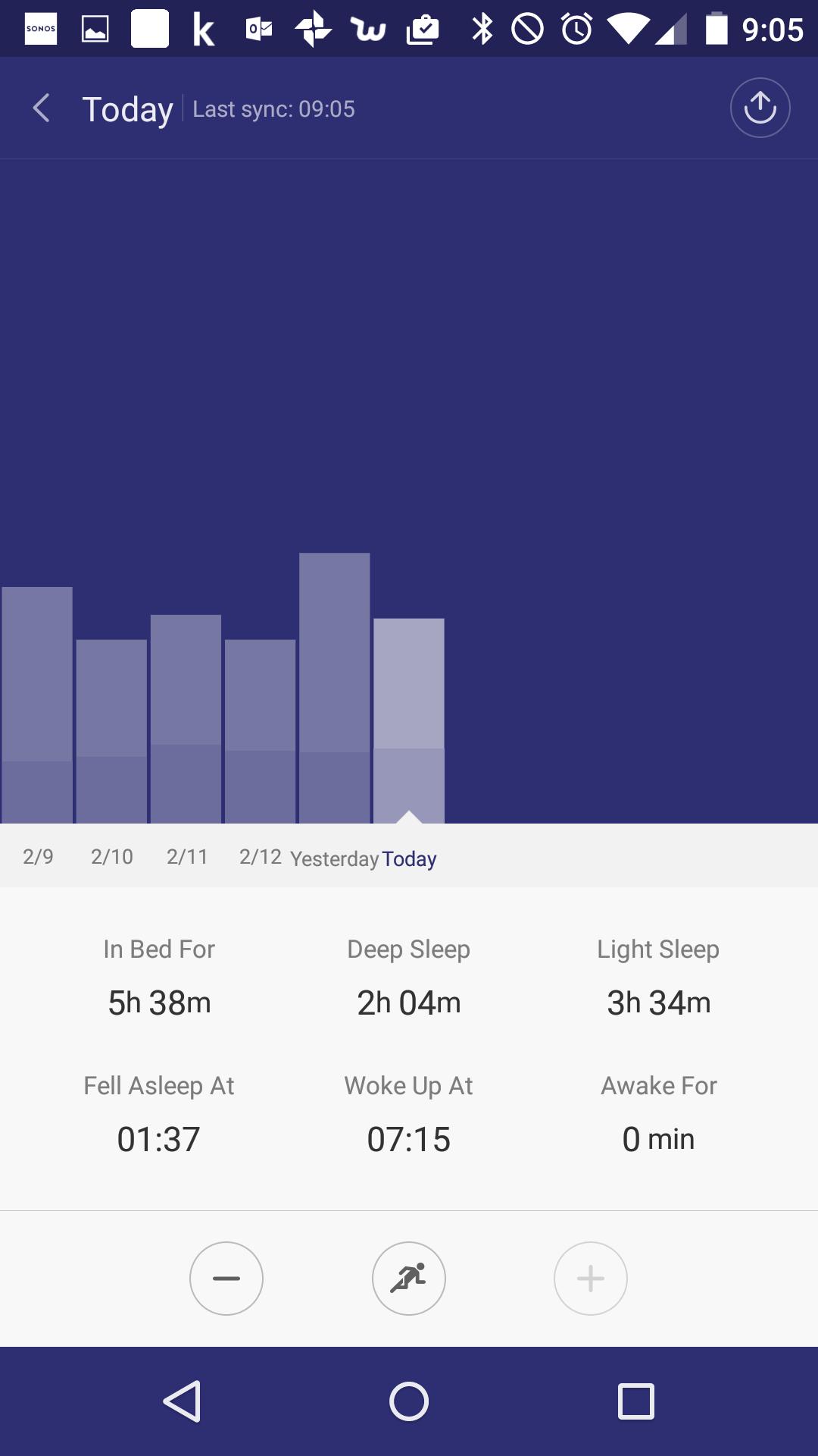 これが過去の睡眠時間の記録。たまに見ると自分が何時頃就寝しているのか分かるのはちょっと楽しい。でも全然それを活かしてはいないw