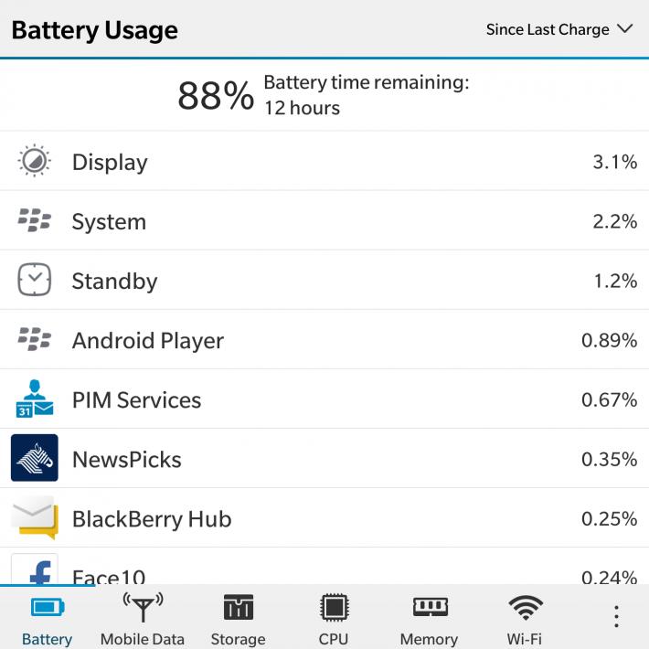 いまのところ心配点はバッテリ。Android系のアプリを入れた後からなんだかバッテリの持ちの予測が格段に短くなったぁ!